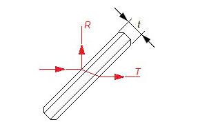 Strahlteilerplatten Strahlengang Funktionsweise