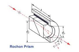 Rochon-Polarisatoren