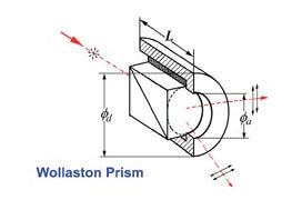 Wollaston-Polarisatoren