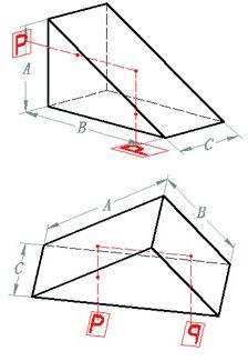 90 grad prisma Funktionsweise Zeichnung