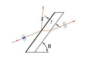 Dielectric Brewster (Thin Film) Polarizer