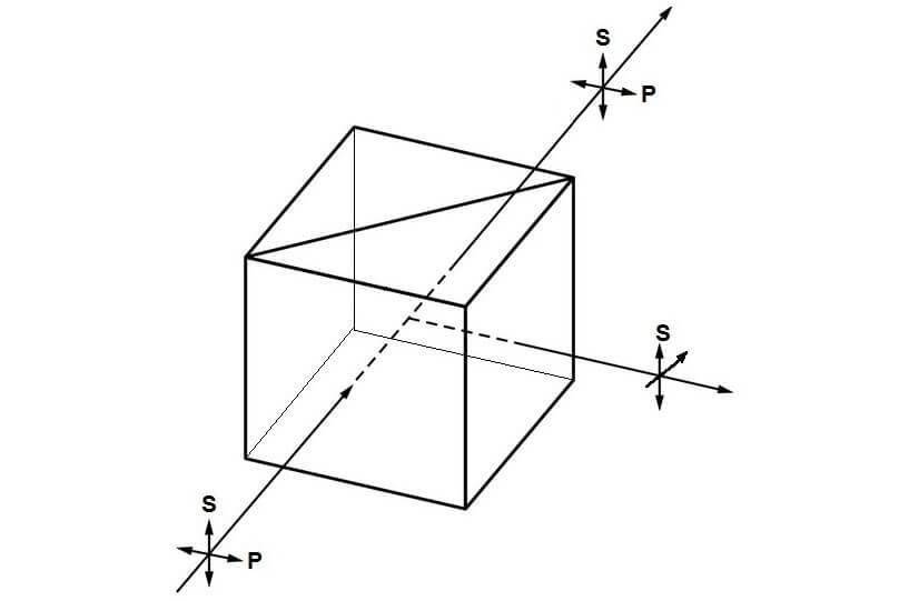 Non-Polarizing Beamsplitter Cubes (NPBSC)