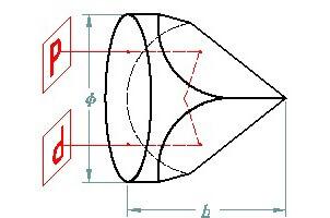 Retroreflektor Funktionsweise Zeichnung