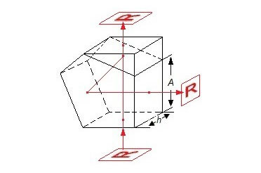 Beamsplitter Penta Prisms (BSPP)