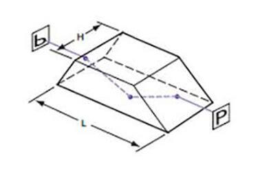 Dove Prisma Funktionsweise Zeichnung